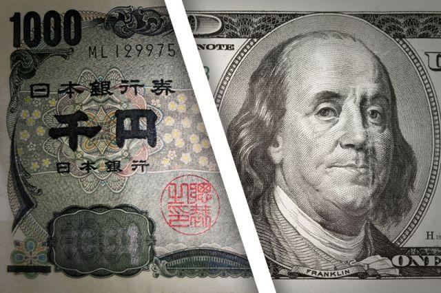 تحليل الدولار ين USDJPY: الين مرآة عاكسة للوضع في الأسواق العالمية