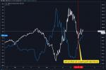 تحليل: تداولات هادئة على الين الياباني واليورو والجنيه الاسترليني مقابل الدولار