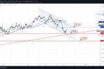 اليورو مقابل الين الياباني يختبر خط الاتجاه الصاعد
